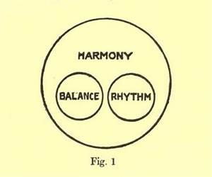 A Theory Of Pure Design  Harmony  Balance  Rhythm  1907