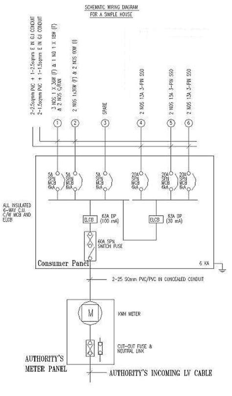 Electrical Installation Wiring Pictures Simple
