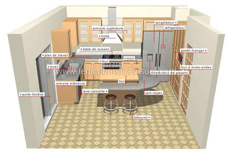 meuble cuisine cuisinella alimentation et cuisine gt cuisine gt cuisine image