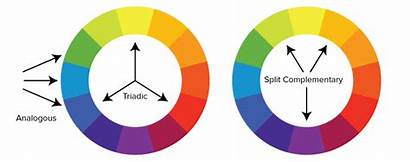Boost Complementary Split Triadic Analogous Famous Wikia