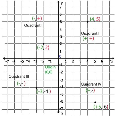 Graphs Rs Aggarwal Class 8 Solutions  Cbse Maths