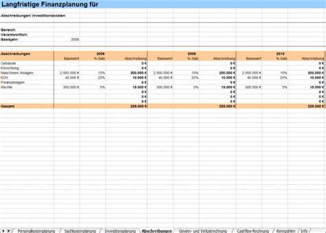 finanzplanung kapitel  business wissende