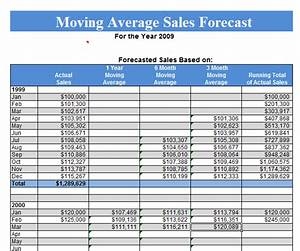 moving average sales forecast template microsoft excel With sales projection template free download
