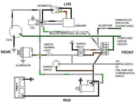 1978 Mgb Wiring Diagram For Ignition by 1978 1500 Ignition Wiring Mg Forum Mg
