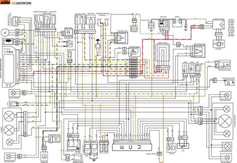 Ktm 690 Enduro R Wiring Diagram by Historias Y Manuales De Salva Gs Esquemas Electricos