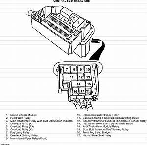 Volvo 850 Cooling Fan Wiring Diagram