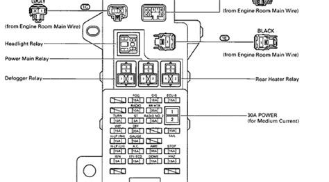 1998 Toyotum Fuse Diagram solved i need fuse box diagram for 1998 toyota hiace fixya