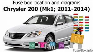 Chrysler 200 Fuse Box Diagram2014