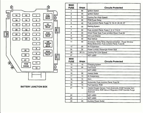 2006 lincoln lt fuse box diagram wiring diagram for electrical