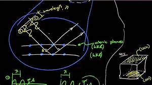 Derivation Of Bragg U0026 39 S Law For X-ray Diffraction
