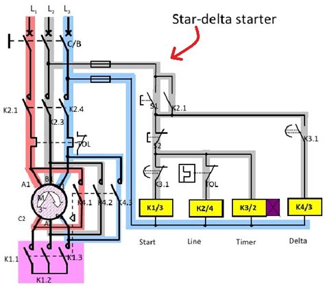 Starter Wiring Connection Diagram by Direct Tv Home Wiring Diagram Wiring Images