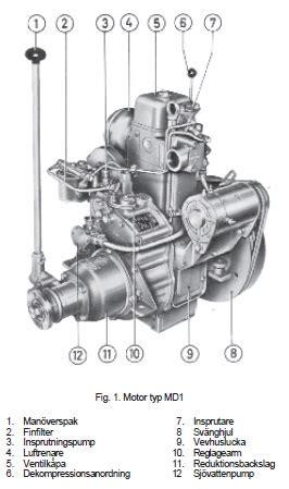 diesel marinexpressse