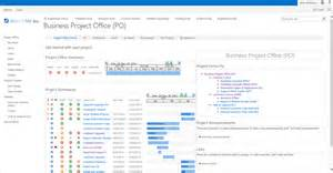 Pmo Templates Excel How To Set Up A Program Portfolio For An Executive Team In Sharepoint September 16th 2pm Edt