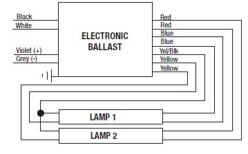 Electrical Wiring Diagram Connecting 2 2 L Fluorescent Light by Lighting Gallery Net Fluorescent Ballasts Sylvania