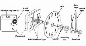 High Torque Movement Installation Instructions For Large