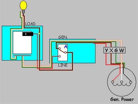 Generator Transfer Box Wiring Diagram by Electrical Should A Generator Transfer Switch