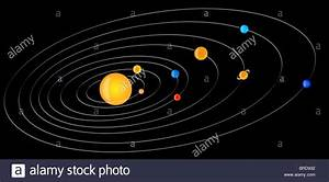 A depictive representation of the sun and all planets of ...