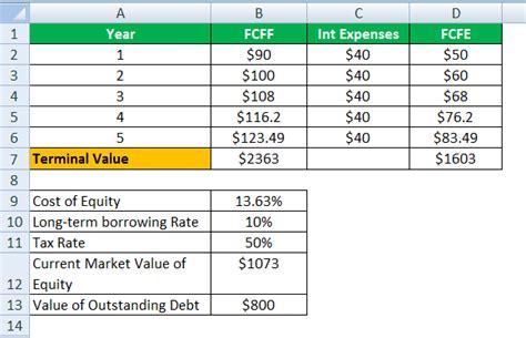 dcf formula calculate fair   discounted cash