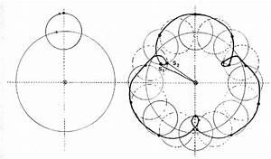 Ptolemiac Astronomy