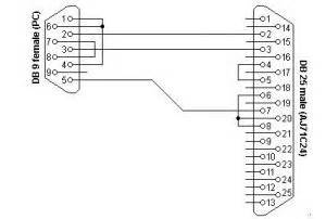 db25 null modem wiring diagram 25 pin connector diagram With null modem wiring pin diagram along with rj45 connector pinout diagram