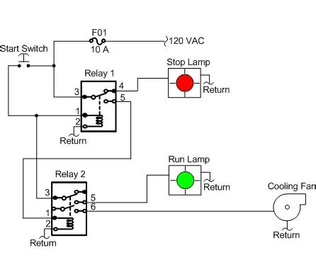 Generator Relays Function Digitally Controlled