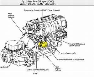 Saturn Sl1 Engine Diagram  Saturn  Auto Fuse Box Diagram