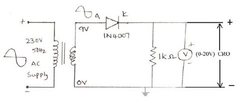 electronic devices  circuits lab notes  wave