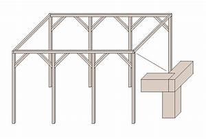 überdachung Balkon Selber Bauen : carport selber bauen mit dieser anf nger anleitung selber machen ~ Frokenaadalensverden.com Haus und Dekorationen