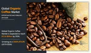 Provide details and share your research! Organic Coffee Market worldwide report reviews insights and opportunity analysis by 2026 - Stock ...