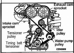 Help With 95 Dodge Neon Sludge And Water Pump
