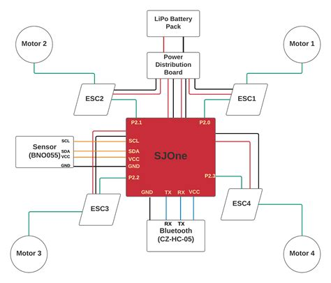 File Cmpe Sky Knight Hardware Block Diagram