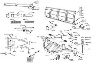 similiar curtis 3000 snow plow keywords snow plow parts diagram on western plow wiring diagram on curtis sno