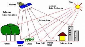 Principles of Remote Sensing - Centre for Remote Imaging ...