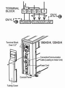 Gree Split Air Conditioner Wiring Diagram