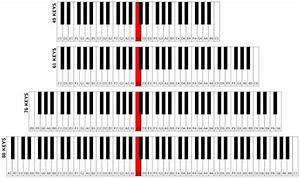 Keyboard - How To Use A 61-keys Digital Piano