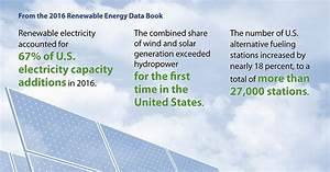 2016 Data Book Shows Continued Growth of Renewable ...