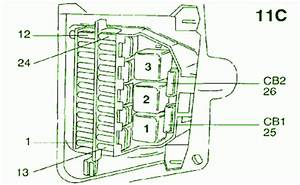 2003 Volvo Xc90 T6 Dash Fuse Box Diagram  U2013 Auto Fuse Box