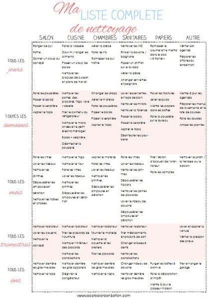 protocole nettoyage bureau ma liste complète de de nettoyage a imprimer
