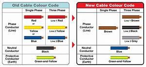 Warna Standar Kabel Listrik  Ketentuan
