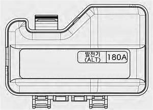 Kia Optima  2014 - 2015  - Fuse Box Diagram