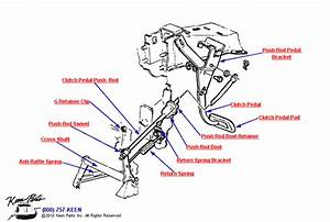 T 600 Kenworth Clutch Linkage Diagram  Kenworth Clutch