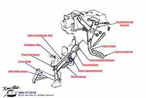 1953-2018 Corvette Clutch Pedal Pad Parts