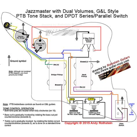 new rothstein jazzmaster stb mod wiring reverb