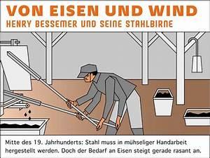 The Bessemer Process By Kl U00e1ra Zahr U00e1dkov U00e1