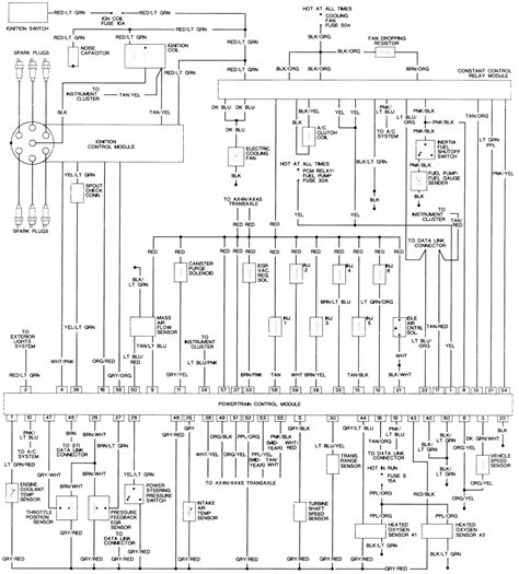 93 F350 Underhood Fuse Box Diagram by 93 F250 Fuse Diagram Wiring Library