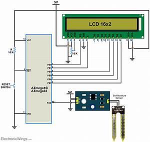 Soil Moisture Sensor Interfacing With Avr Atmega16  32