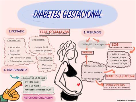 sospecha de diabetes gestacional