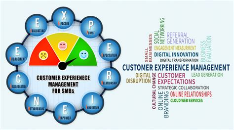 10 Reasons Why Smbs Must Implement A Customer Experience. Althea Gibson Tennis Center Pimco Hedge Fund. Unlimited Remote Desktop Connections. Two Year Doctoral Programs Online. Police Canines For Sale Costs Of Going Public. Independent Drivers Association. Personal Training Certification Uk. Ventilation Systems For Restaurants. Enterprise Security For Endpoints