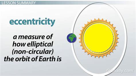 earths orbit tilt impacts climate change video