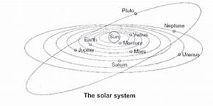 Black and White Solar System Diagram - Pics about space